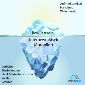 Eisberg mindhelp selbstbestimmt leben